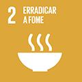 ODS 2 - Fome zero e agricultura sustentável