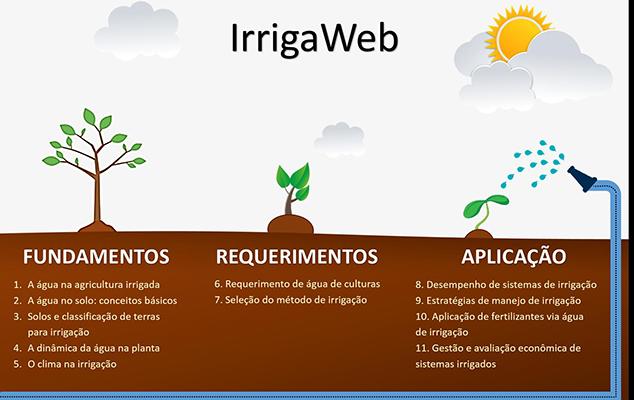 IrrigaWeb